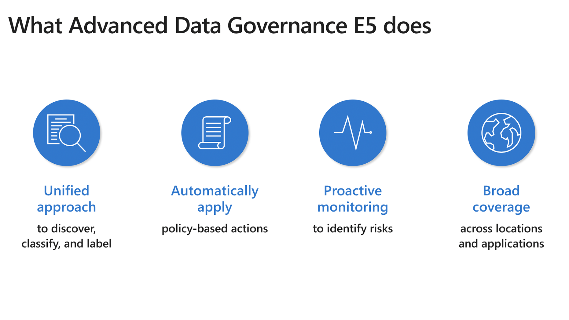 Advanced Data Governance Features - Microsoft 365